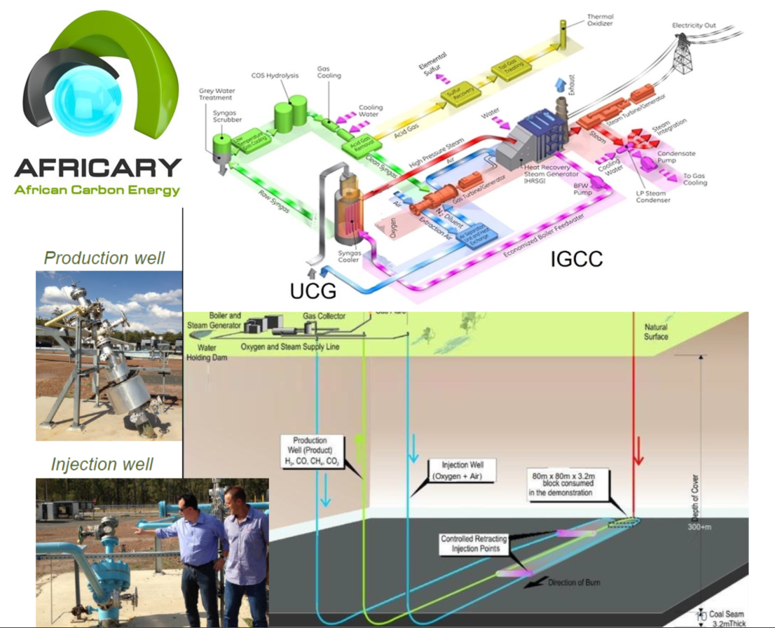 Integrating Africary's clean and environmentally friendly coal mining technology with super efficient IGCC system.